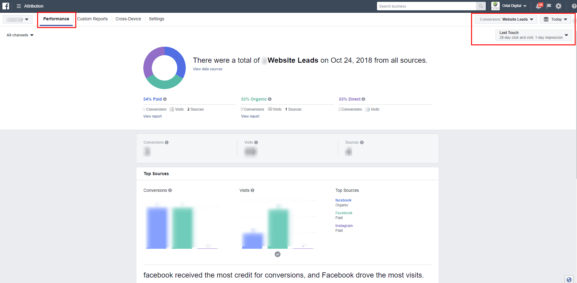 facebook attribution performance and data